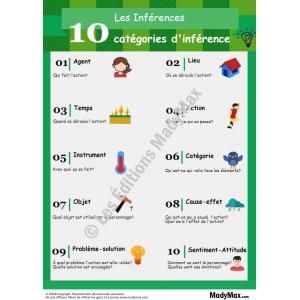 Les Inférences - 10 catégories d'inférence (11 pages)